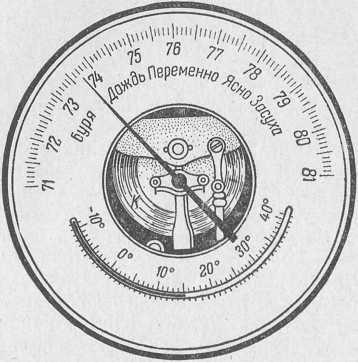 Барометр прибор для измерения